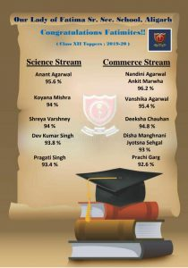 Class XII Toppers - 2020-21